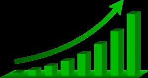 מדד עלייה של הנכס